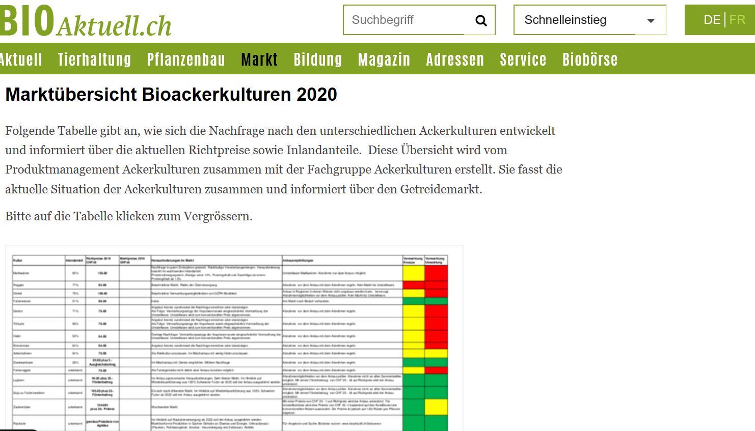 Webseite FiBL Markt Bioackerkulturen